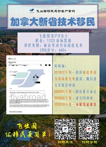 飞出国客户X女士1123新省劳动力市场优先类准签-001