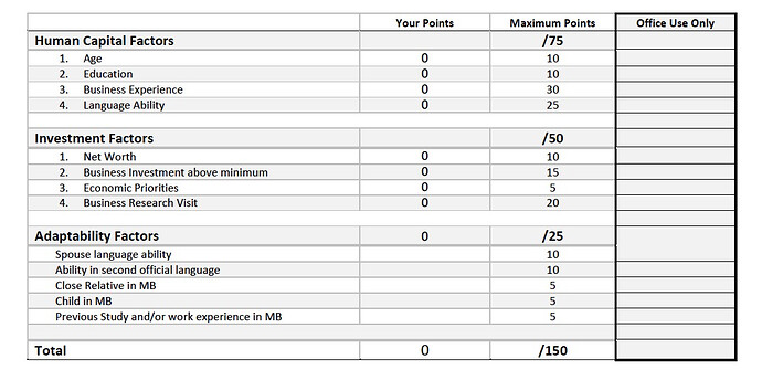 MPNP - BIS - Self-Assessment Overview EOI points - flyabroad