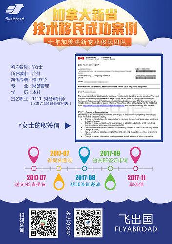 zhongyunping