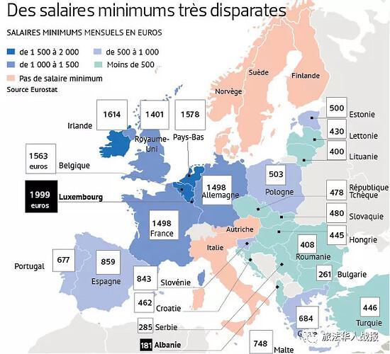 欧盟公布今年最低工资排行榜:荷兰位居第三,经济形势向好 - 飞出国