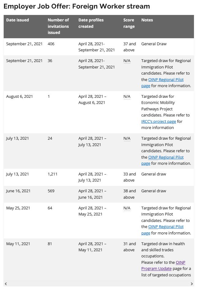 火狐截图_2021-09-23T01-08-39.670Z